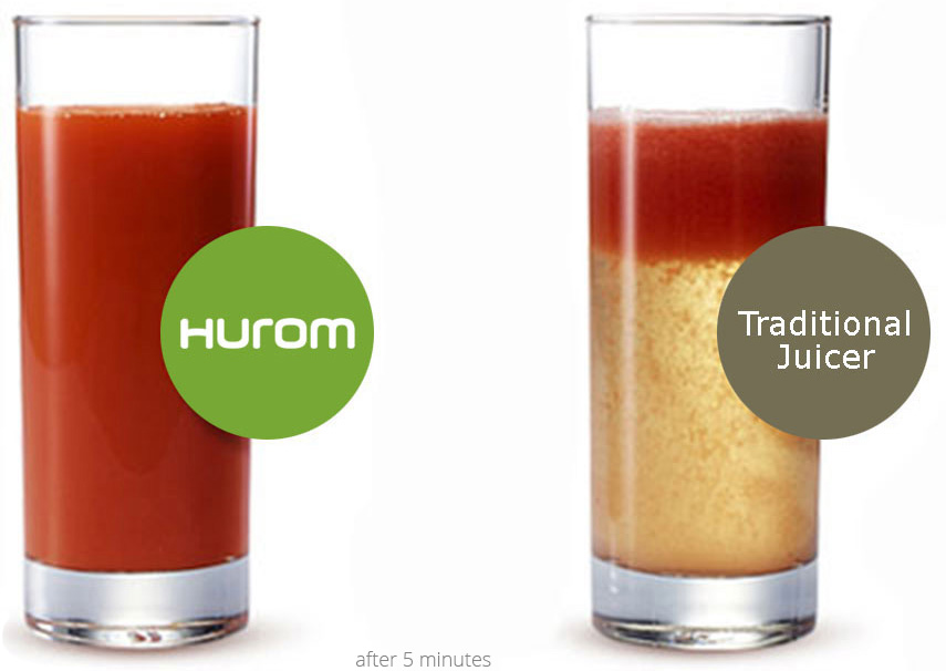 Slow Juicing Vs Fast Juicing : Healthy, Nutritious & Great Tasting Juice Why Hurom